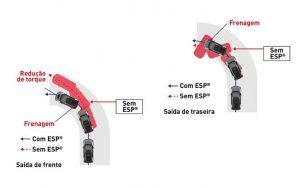 sensor de estabilidade novo vitara